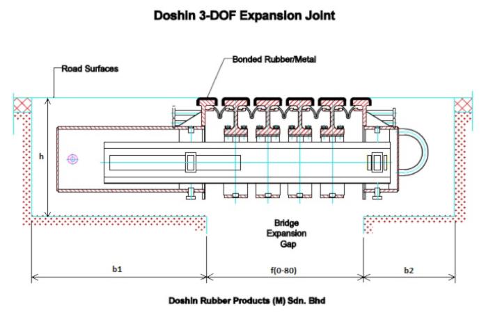 Dof modular joints doshin rubber engineering go